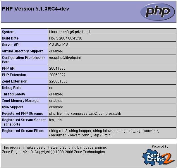 Le panneau d'identification de version PHP installée après upgrade sur un serveur de Free pour les Pages Perso indique la version 5.1.3RC4-dev